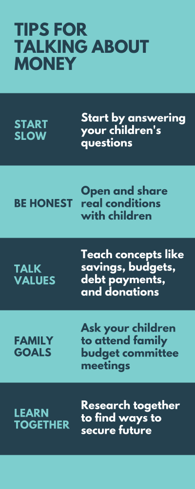 Kids Money Workshop - Tips for talking about money
